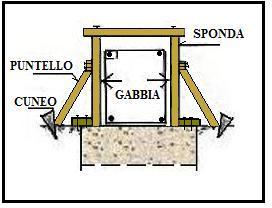 Come costruire una casa in muratura inizio lavori for Disegni di blocchi di cemento casa