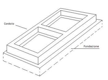 4 come costruire una casa in muratura - Tracce su muri portanti ...