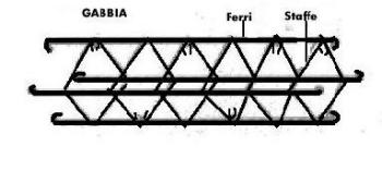 3 come costruire una casa in muratura armatura del for Quanto sarebbe stato costruire una casa
