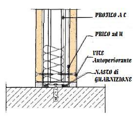 Lastre in cartongesso composizione e montaggio fai da te - Come aprire una porta bloccata dall interno ...