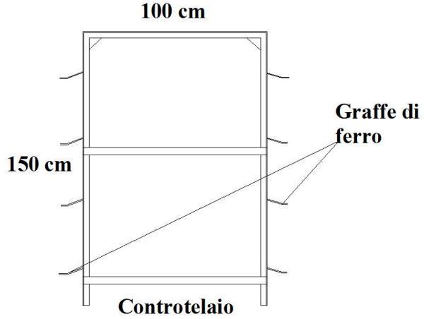 Fai da te controtelaio per montare una finestra - Montaggio finestre pvc senza controtelaio ...