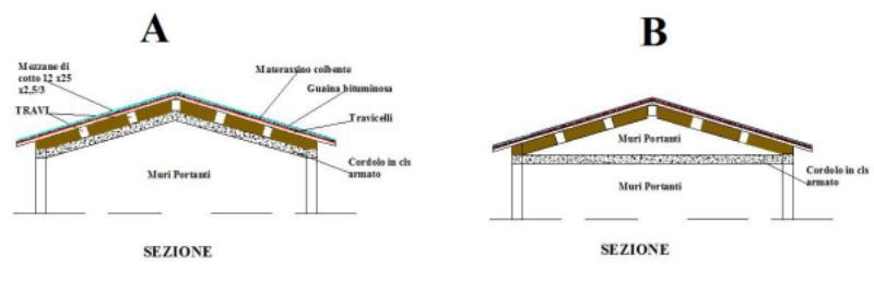 Tetto con orditura portante in legno come si costruisce for Costruire un garage su un terreno in pendenza