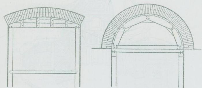 Costruzione archi in muratura interni o esterni armature for Disegni di casa di mattoni