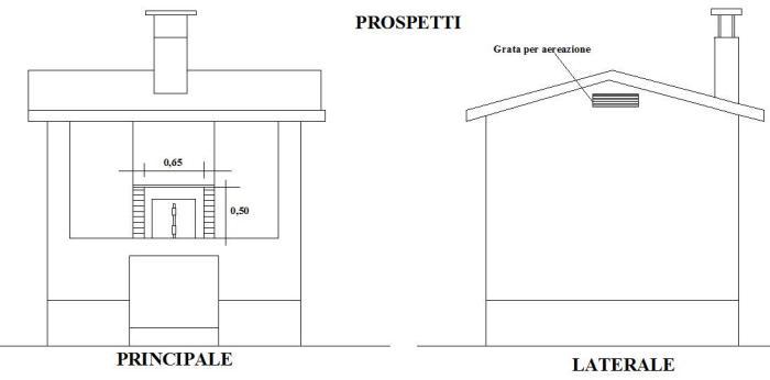 Fai da te forno artigianale a legna completamento for Come costruire un tetto su un piano di coperta