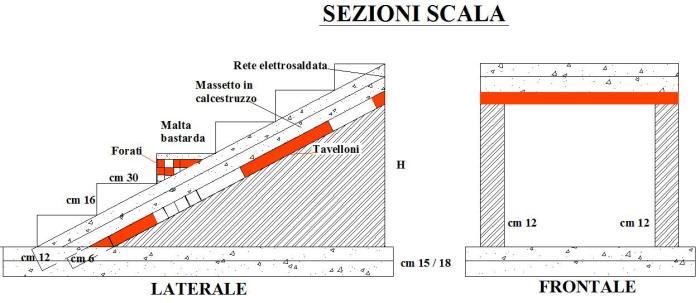Come fare costruzione di una scala in muratura for Disegnare piani di costruzione in scala