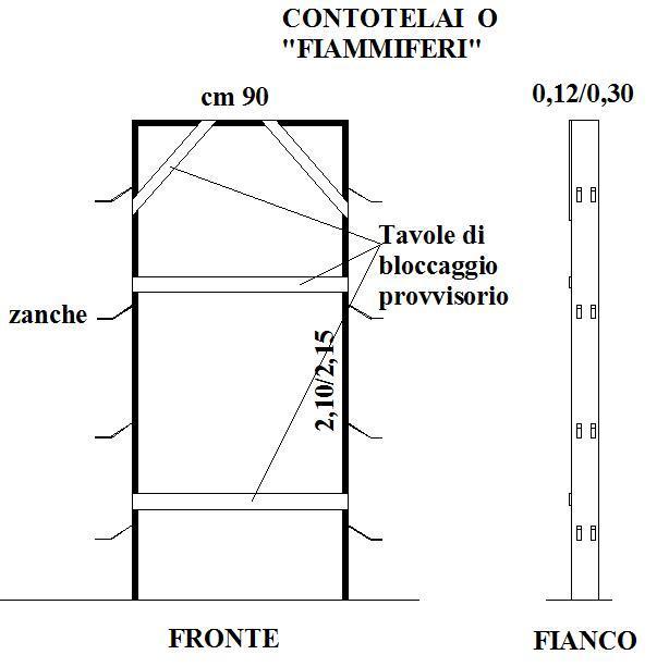 Casa moderna, Roma Italy: Misure porte