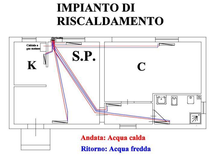 Schema di un impianto di riscaldamento con termosifoni for Quali tubi utilizzare per l impianto idraulico