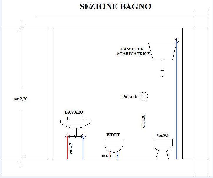 Schema funzionamento wc fare di una mosca for Quali tubi utilizzare per l impianto idraulico