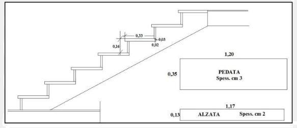Rivestimento di una scala in marmi o altre pietre come fare - Scale interne misure ...