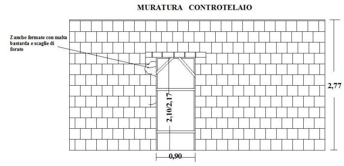 Controtelai e fiammiferi delle porte interne cosa sono e - Porte interne misure ...