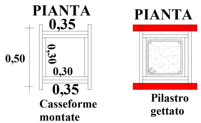 Pilastri in calcestruzzo armato per cancello carrabile for Pilastri anteriori per la casa