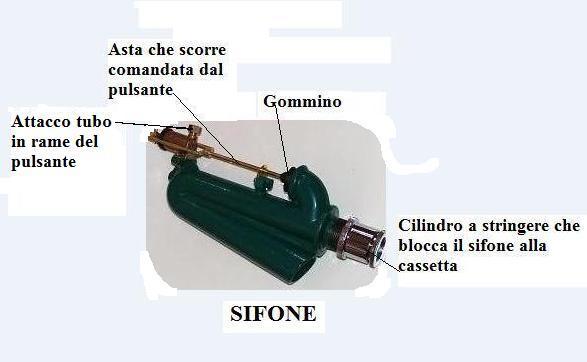 Funzionamento della cassetta scaricatrice suoi componenti for Sifone elettrico per acquario fai da te