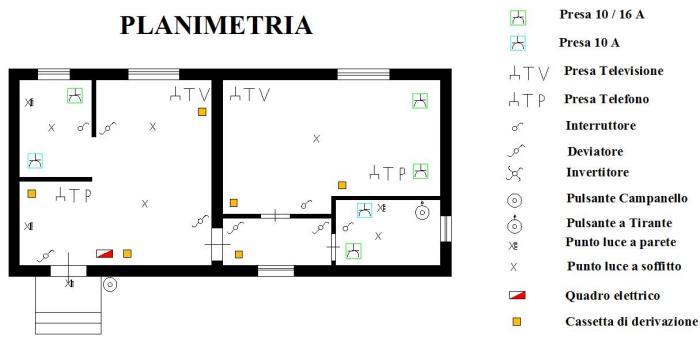 Att lab diosma planimetria elettrica di un 39 abitazione - Impianto elettrico di casa ...