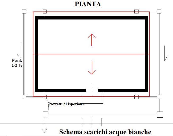 Fognatura bianca schema di allaccio ed esecuzione lavori for Disegnare la pianta del piano di casa