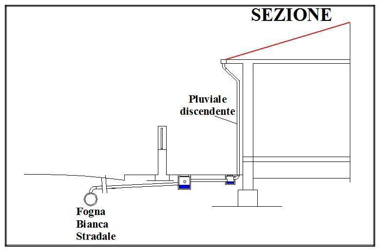 Fognatura bianca schema di allaccio ed esecuzione lavori for Collegamento del tubo di rame al pvc