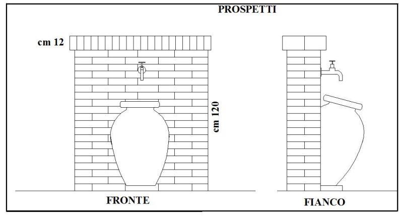 Come Costruire Una Fontana In Cemento.Fontane In Mattoni A Facciavista Come Fare