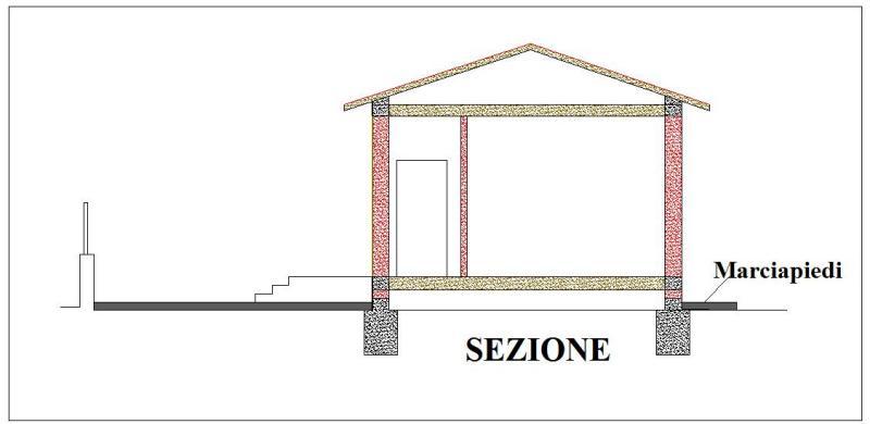 Marciapiedi esterni come fare 2 parte 35 for Come costruire un proiettato nei piani portico