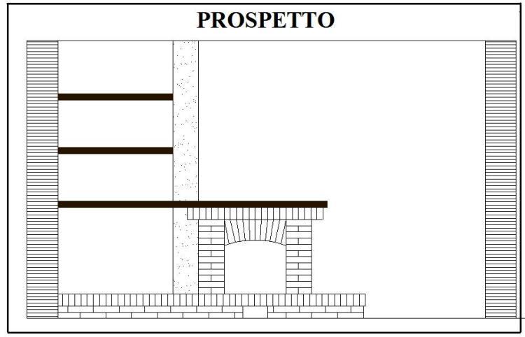Costruzione di un caminetto 3 livello 5 for Come costruire un camino di adobe