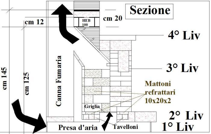 Caminetto per sala o cucina realizzazione 2 livello 4 for Mattoni refrattari misure