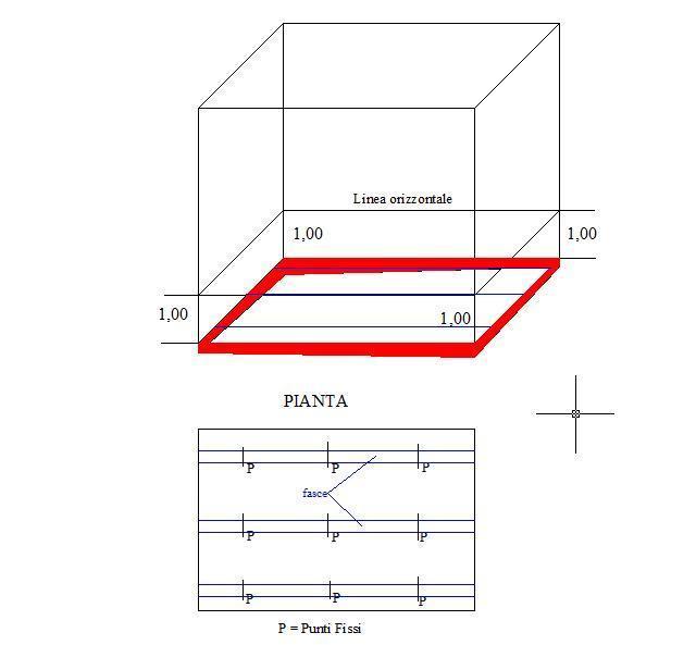 Pavimento operazioni necessarie per realizzare il piano for Come costruire un mazzo del secondo piano
