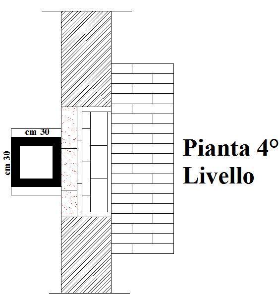 Costruzione di un caminetto parte finale 8 - Costo canna fumaria esterna al metro ...