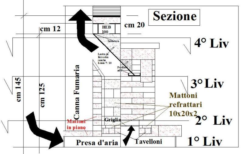 Costruzione di un caminetto parte finale 8 for Mattoni refrattari misure