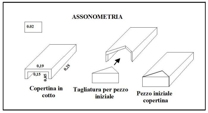 Coperture Muretti In Cotto.Cimase Copertine O Coprimuri In Cotto Come Metterli In Opera