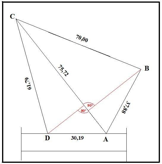 Misurazione di un terreno con la sola rotella metrica for Come trovare un costruttore di casa