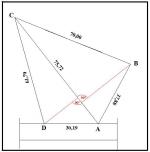 Misurazione di un terreno con la sola rotella metrica