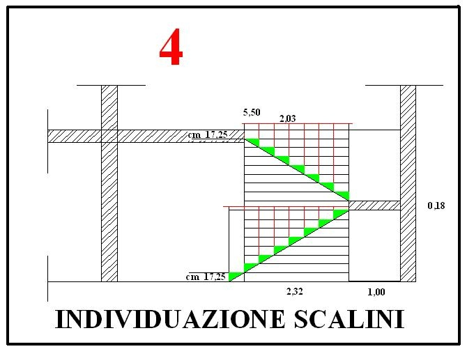 Dimensioni Scala Interna.Calcolo Scale Interne