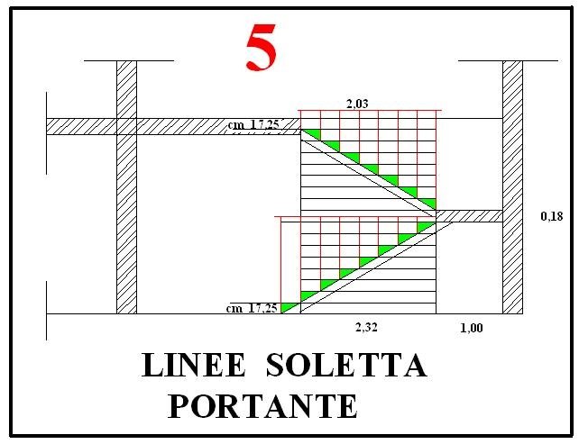 Dimensioni Scala Interna.Apertura Solaio Per Scala Interna