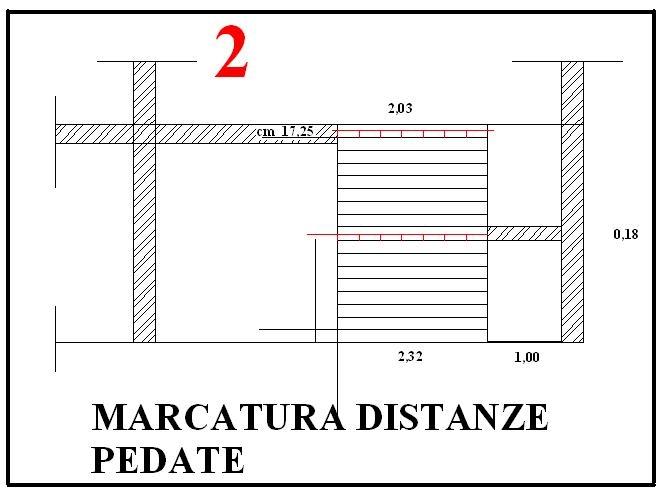 Tracciare una scala come fare for Disegnare i propri piani di casa gratuitamente