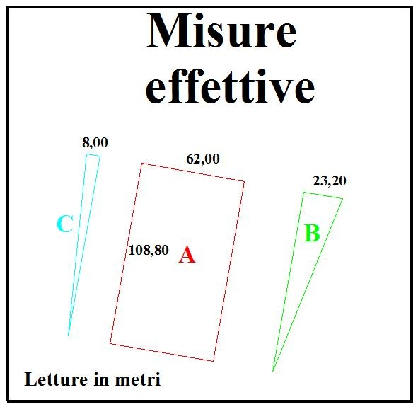 Calcolo della superficie di una area della quale abbiamo for Calcolo metri quadri commerciali
