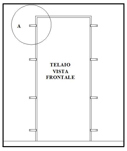 Sostituzione di porte interne come togliere le vecchie for Telaio porta