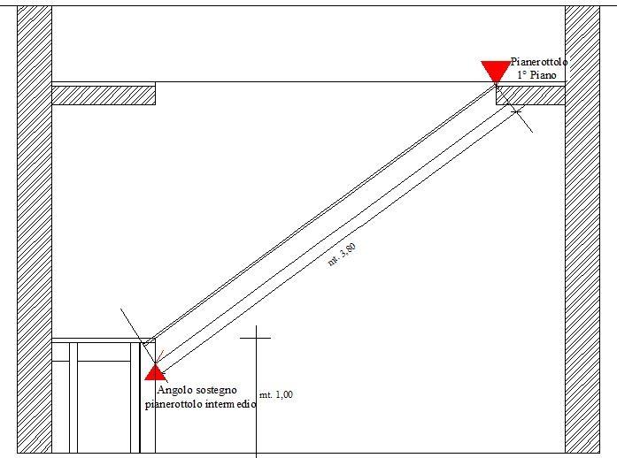 Come costruire una scala longheroni portanti fai da te 2 - Costruire scala interna ...