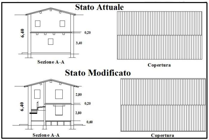 Ristrutturare una casa completamento dei lavori di for Una pianta della casa di legno
