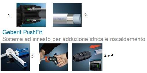Come fare un impianto idrico o di riscaldamento usando i for Riduzione del rumore del tubo dell acqua