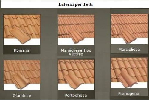 Tipi di laterizi usati in edilizia confortevole - Forati portanti ...