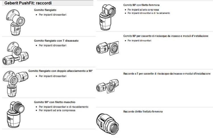Come fare un impianto idrico o di riscaldamento usando i for Raccordi per tubi scaldabagno