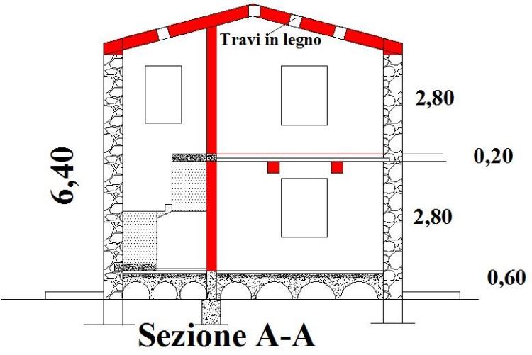 Ristrutturare una casa in muratura armatura del cordolo - Alzare il tetto di casa ...