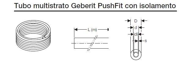 Come fare un impianto idrico o di riscaldamento usando i tubi multistrato a innesto - Tubo gas esterno ...
