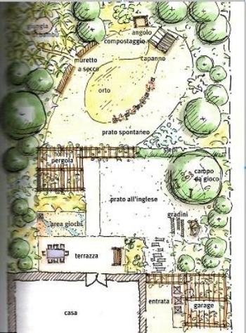 Come progettare il proprio giardino fai da te for Piccoli giardini fai da te