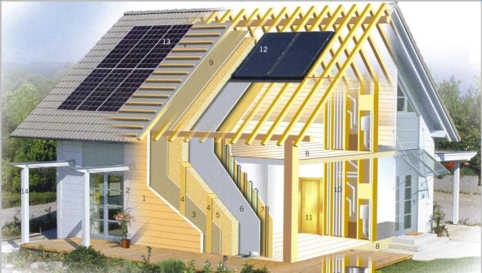 Case in legno le principali caratteristiche for Piani di casa senza cantina
