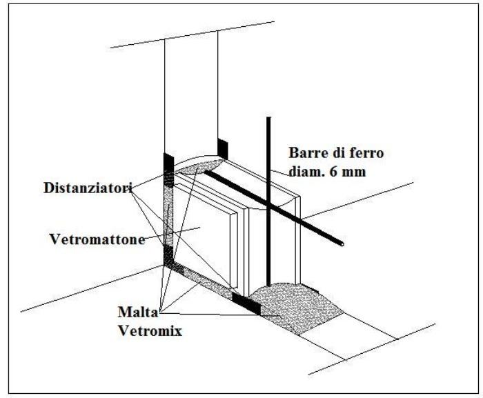 Spessore Parete In Vetrocemento : Superfici in vetrocemento come fare fai da te
