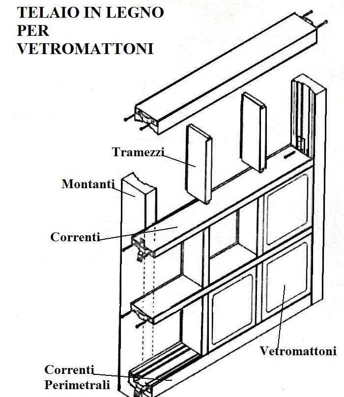 Vetromattone. Come costruire superfici in vetrocemento ...