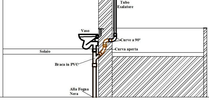 Dimensione Tubo Scarico Wc.Dimensione Tubo Scarico Wc Supporto Valsir Tubo Di Scarico Esterno