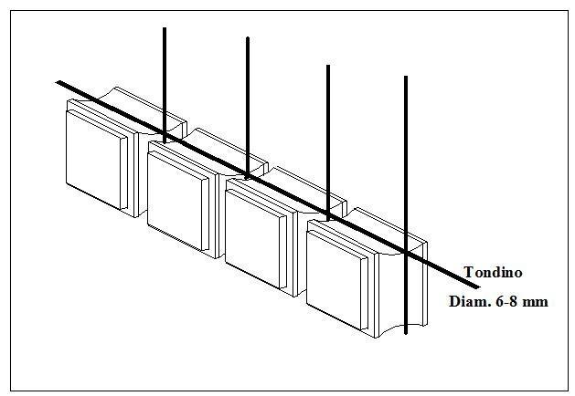 Vetromattone come costruire superfici in vetrocemento fai da te - Mattoni vetrocemento per doccia ...