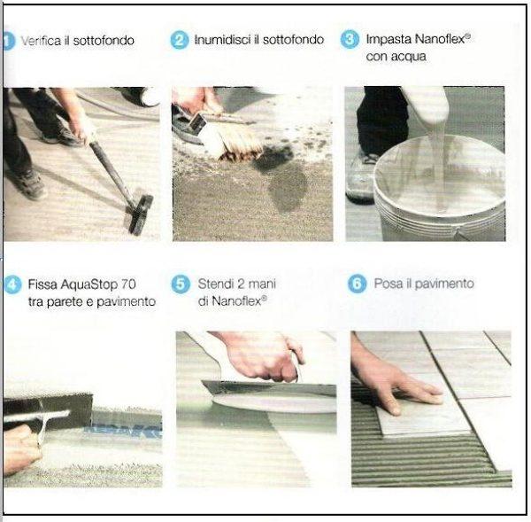 Una nuova membrana plastificante monocomponente per terrazze e ...