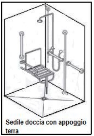 Wc per disabili da realizzare in alloggi privati regole - Misure per bagno disabili ...
