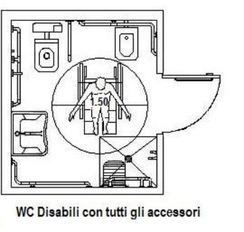 WC per disabili da realizzare in alloggi privati. Regole ...